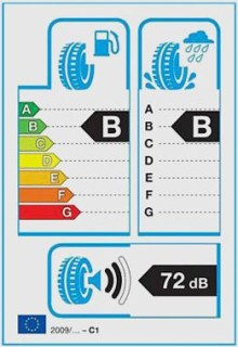 Tyre Energy Ratings